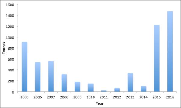 Graph2.png#asset:2632