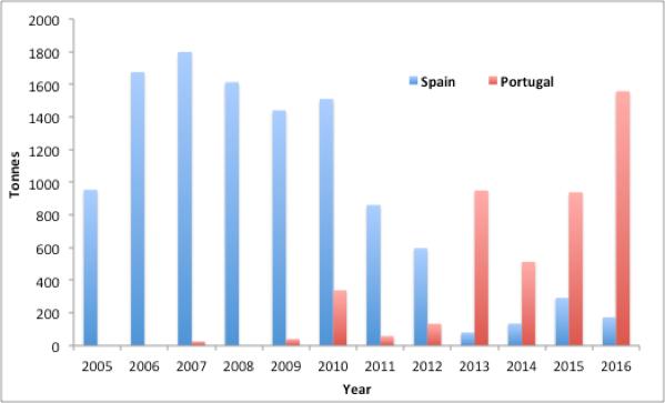 Graph3.png#asset:2633