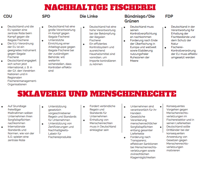 German-translation-elections-fishing.png#asset:2274