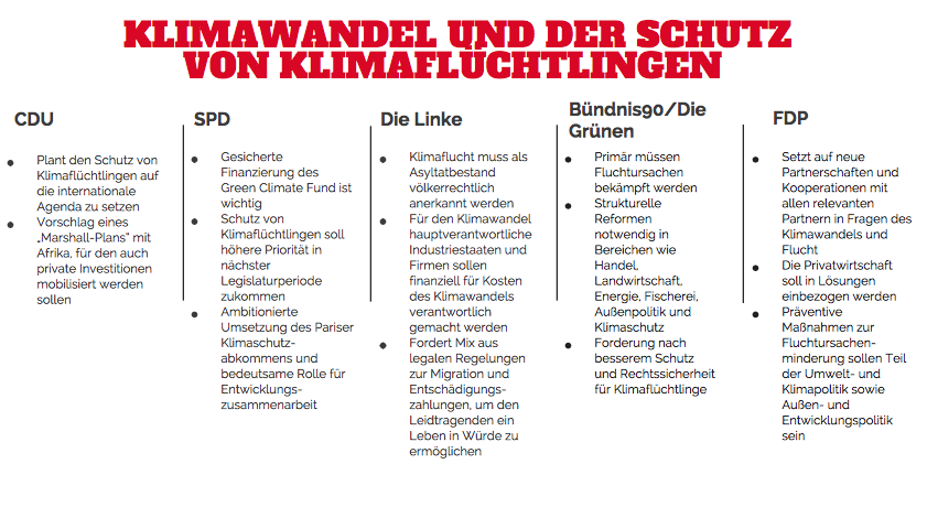 German-translation-elections-refugees.png#asset:2275