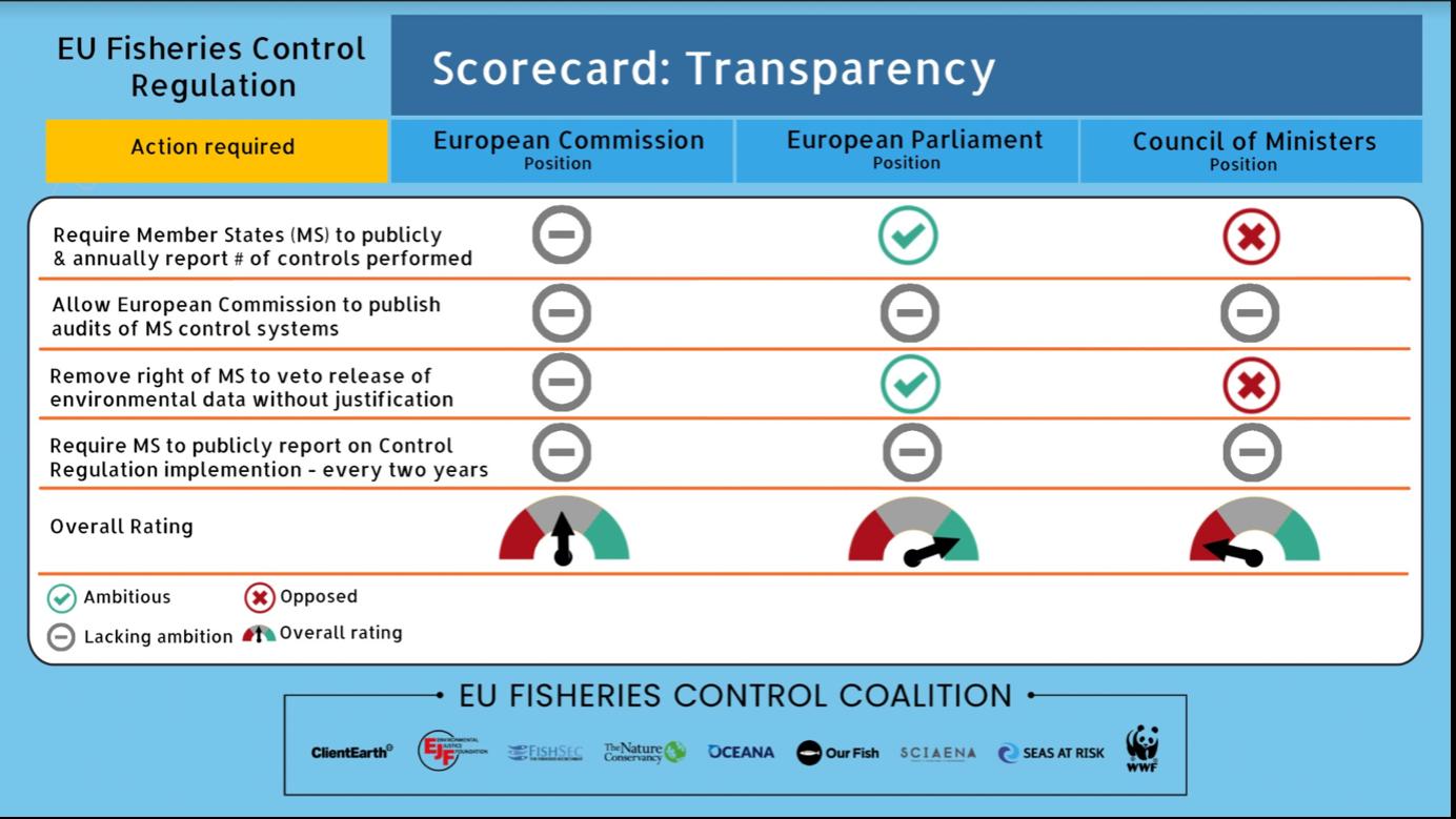 EU fishing control