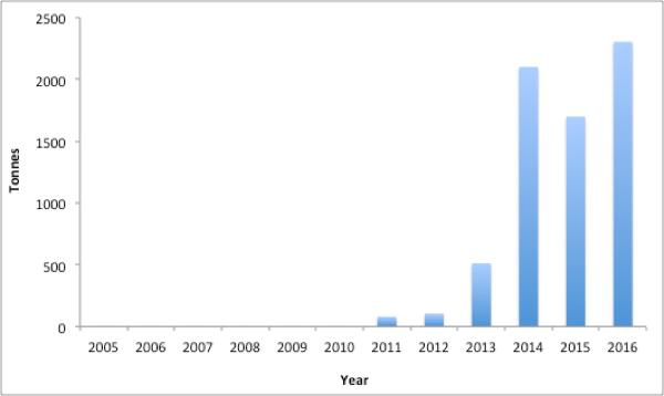 Graph1.png#asset:2631