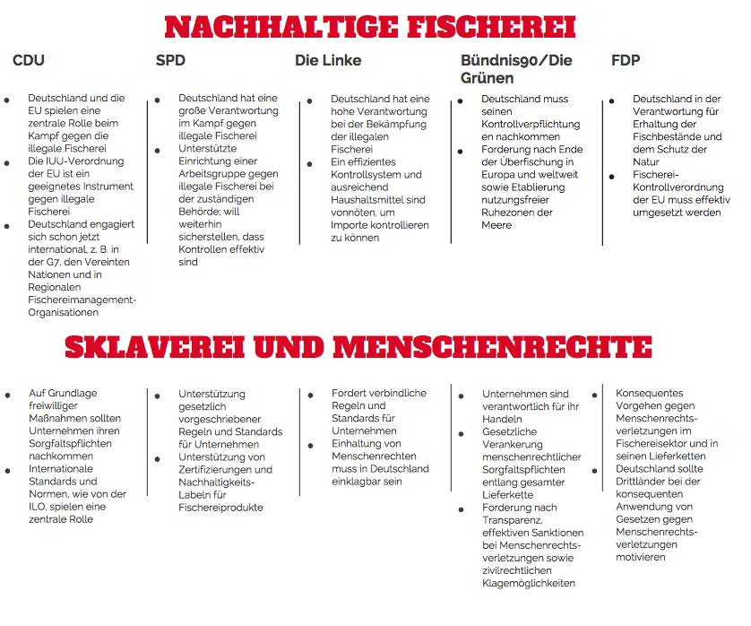 German-translation-elections-fishing.png#asset:2274
