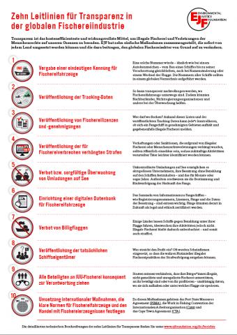 Zehn Leitlinien für Transparenz in der globalen Fischereiindustrie