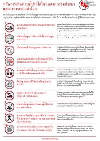 10 หลักการเพื่อความโปร่งใสในอุตสาหกรรมประมงและอาหารทะเลทั่วโลก - ฉบับภาษาไทย Ten principles of transparency