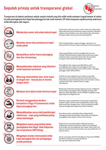 Sepuluh prinsip untuk transparansi global